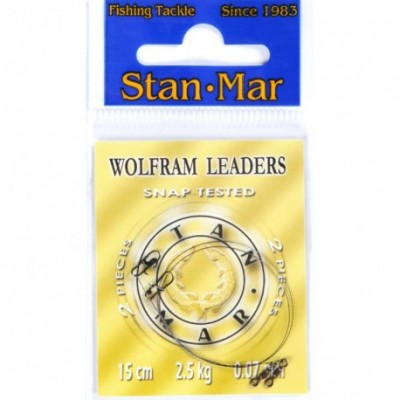 STAN*MAR  Wolfram Leaders
